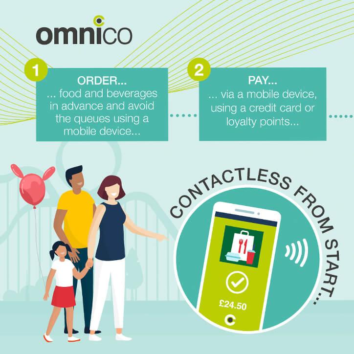 omnico-infographic